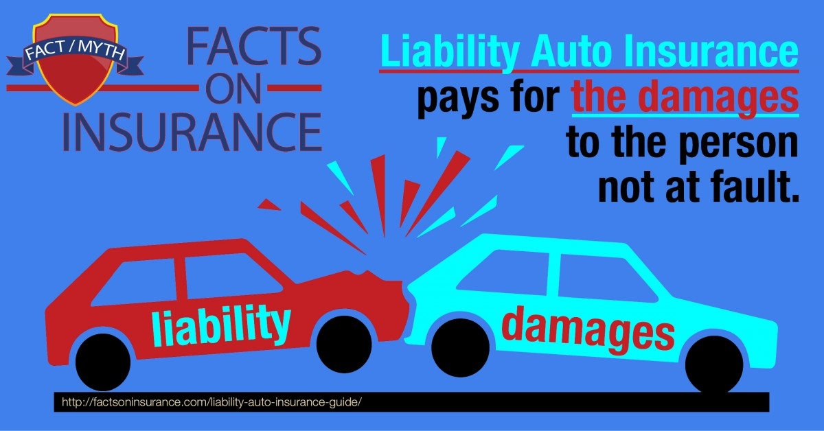 Basic Liability Auto Insurance