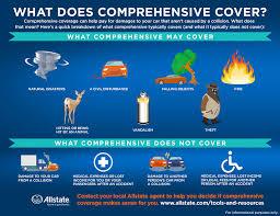 Comprehensive-Auto-Insurance