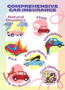Should You Get Comprehensive Auto Insurance