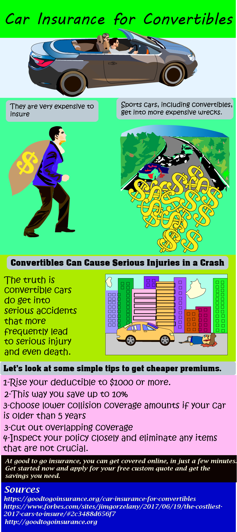 car insurance for convertibles