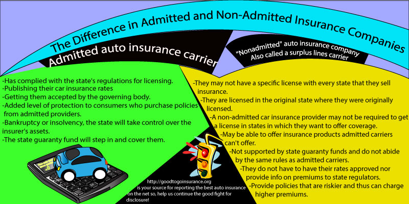 Difference-in-Admitted-and-Non-Admitted-Insurance-Companies