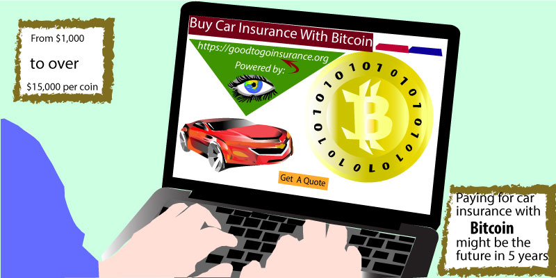 Buy Car Insurance With Bitcoin