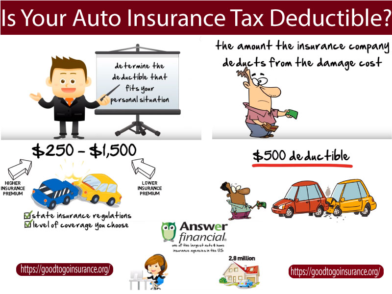 Is Your Auto Insurance Tax Deductible