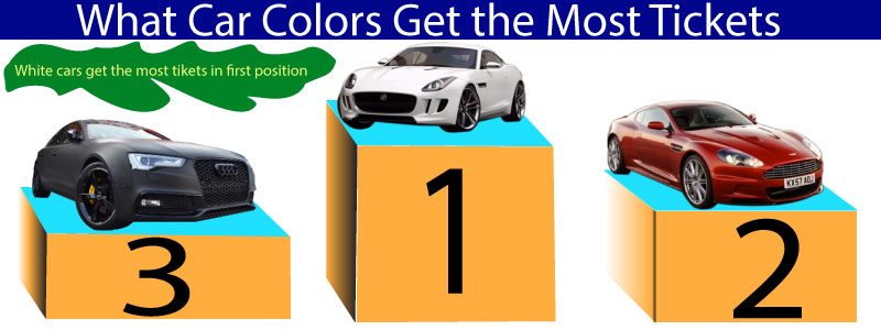 what cars colors get the most tickets