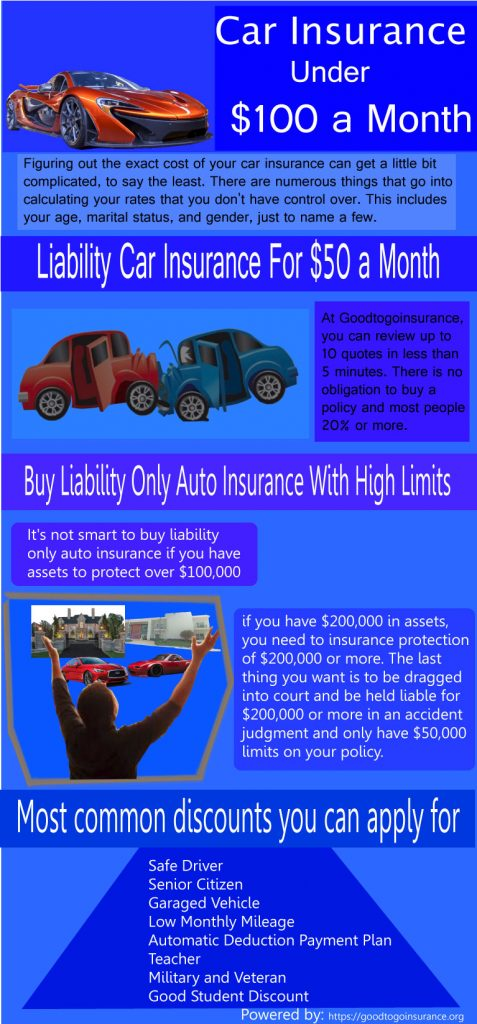 car insurance under 100 a month
