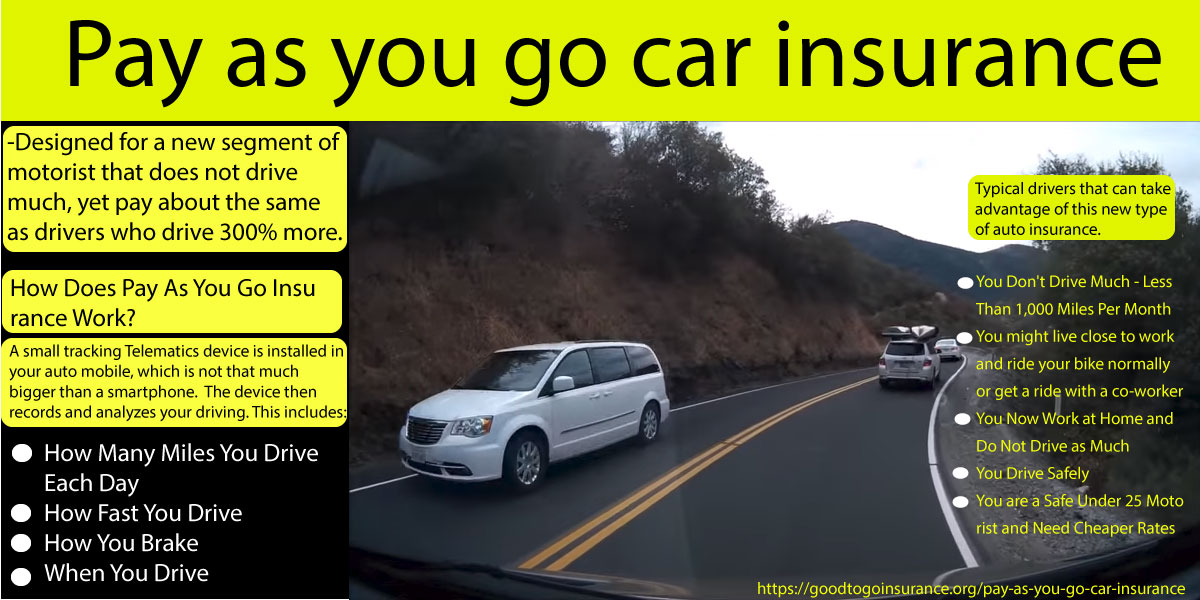 pay as you go car insurance