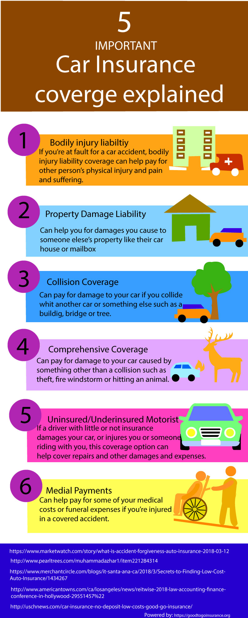 How To Get Car Insurance Before You Buy a Car