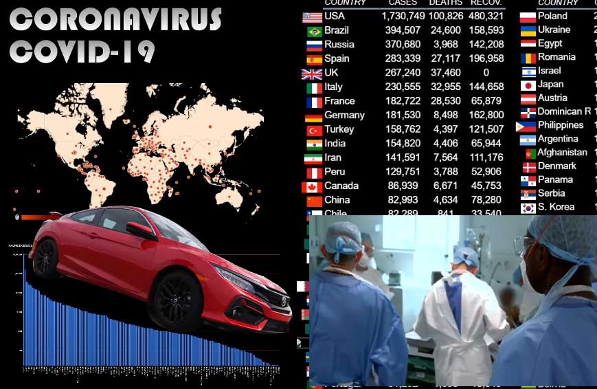 Auto Insurance Company During the Coronavirus Pandemic